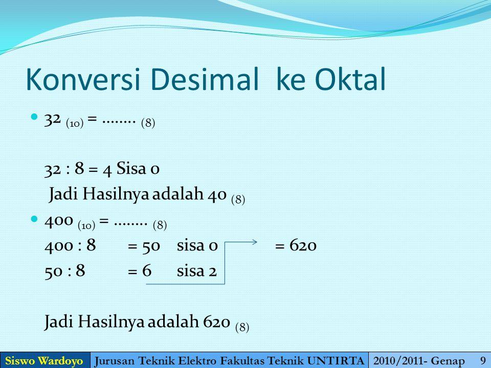 Konversi Biner ke Desimal 11001 (2) = ……. (10) 1 x 2 0 = 1 1 x 2 3 = 8 1 x 2 4 = 16 Jumlah = 25 (10) 11001,001 (2) = 25,125 (10) (0x2 -1 ) = 0 (0x2 -2