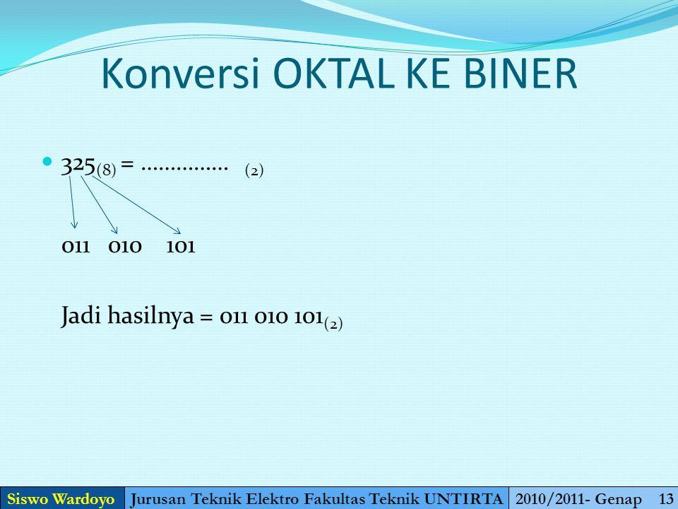 Konversi BINER KE OKTAL 110 111 01 01 (2) = …………….. (8) 13 55 221 885 110 1 1 1 0 1 0 1 6 27 110 442 885 : 8 = 110sisa5= 1565 (8) 110: 8= 13sisa6 13: