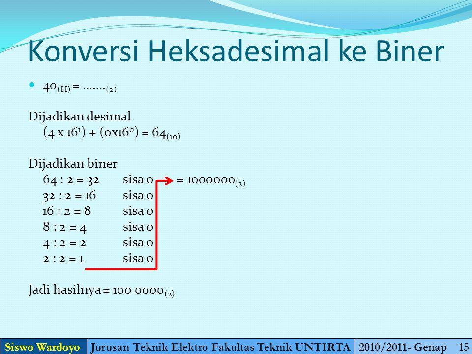 Konversi OKTAL KE BINER 325 (8) = …………… (2) (3x8 2 )+(2x8 1 )+(5x8 0 )=213 (10) 213 : 2 = 106sisa 111010101 (2) 106 : 2 = 53sisa 0 53 : 2 = 26sisa 1 2