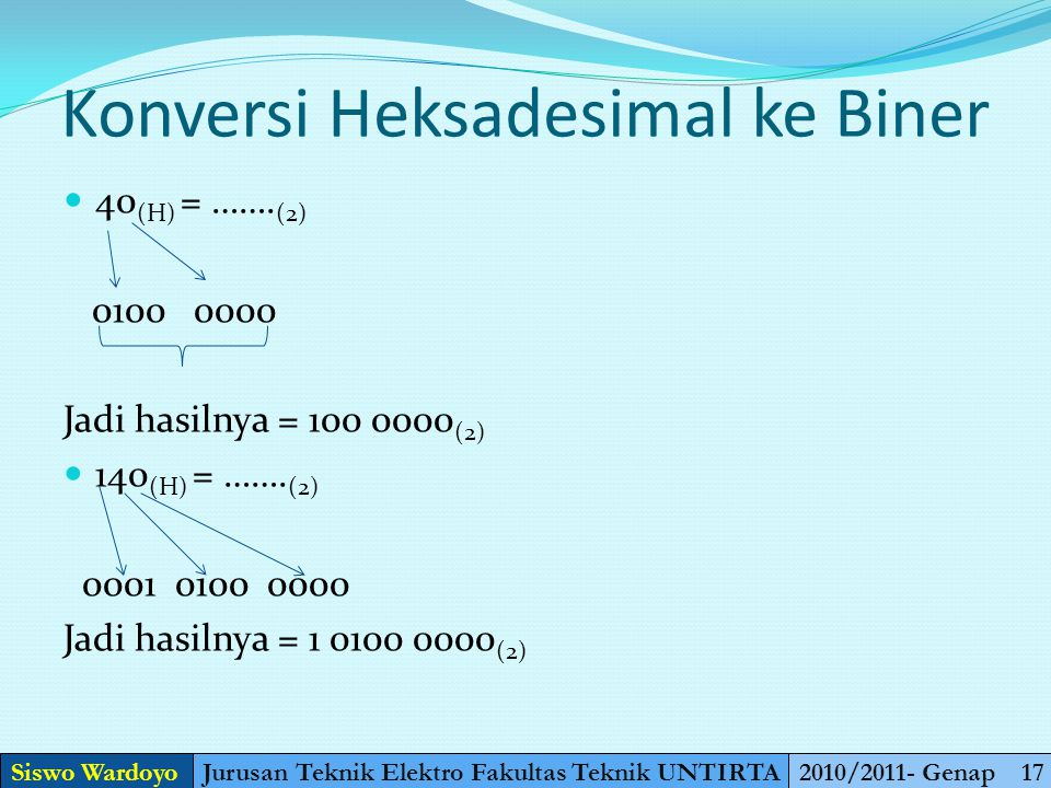 Konversi Heksadesimal ke Desimal 40 (H) = ……. (10) (4 x 16 1 ) + (0x16 0 ) = 64 (10) Siswo WardoyoJurusan Teknik Elektro Fakultas Teknik UNTIRTA2010/2