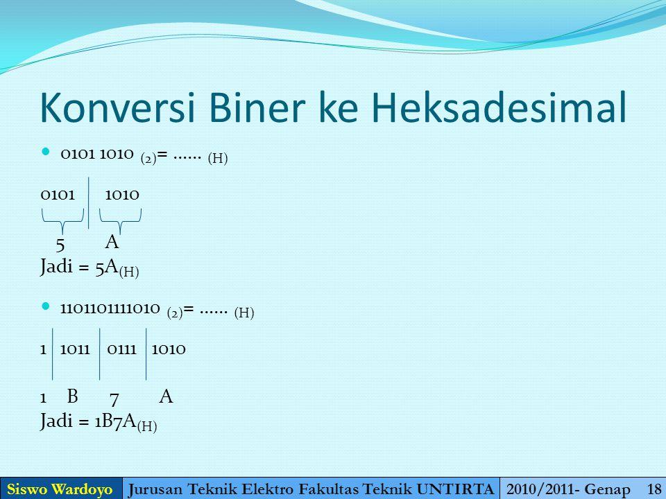 Konversi Heksadesimal ke Biner 40 (H) = ……. (2) 0100 0000 Jadi hasilnya = 100 0000 (2) 140 (H) = ……. (2) 0001 0100 0000 Jadi hasilnya = 1 0100 0000 (2