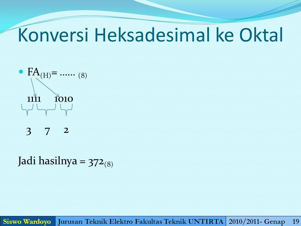Konversi Biner ke Heksadesimal 0101 1010 (2) = …… (H) 0101 1010 5 A Jadi = 5A (H) 1101101111010 (2) = …… (H) 110110111 1010 1 B 7 A Jadi = 1B7A (H) Siswo WardoyoJurusan Teknik Elektro Fakultas Teknik UNTIRTA2010/2011- Genap 18