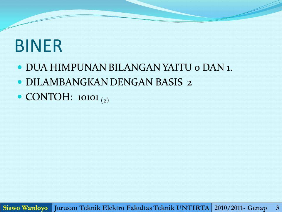 SISTEM BILANGAN BINER OKTAL DESIMAL HEXADESIMAL Siswo WardoyoJurusan Teknik Elektro Fakultas Teknik UNTIRTA2010/2011- Genap 2