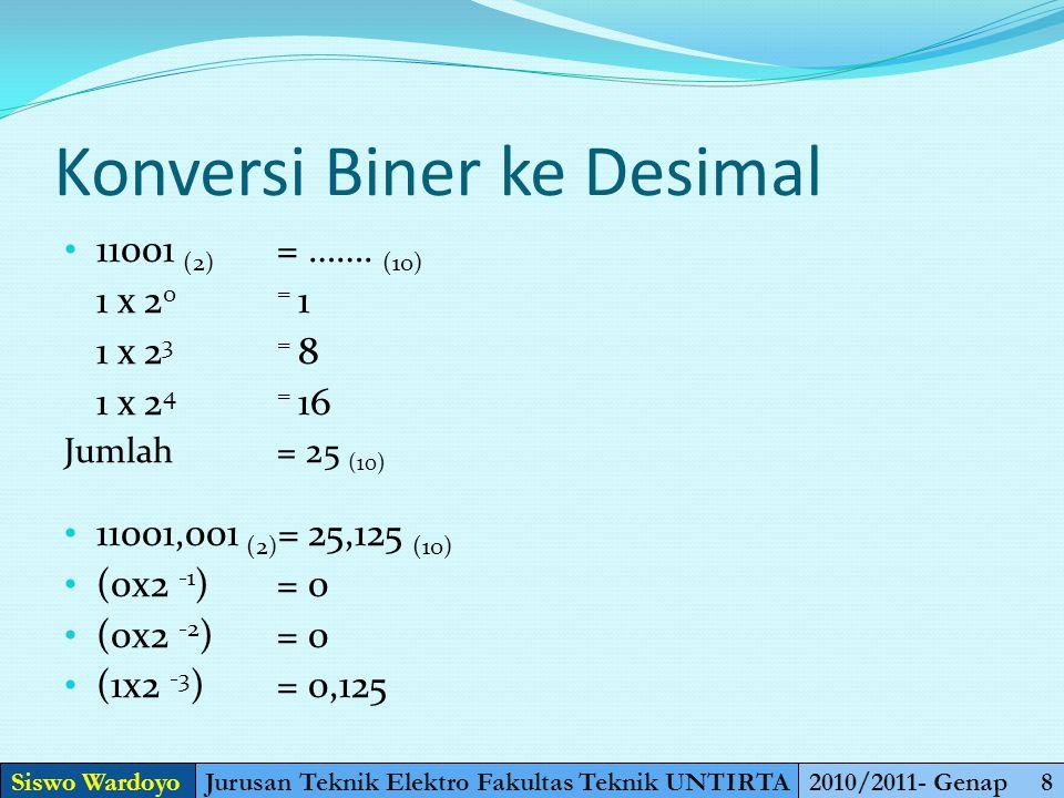 Konversi Desimal Ke Biner 25 (10) = ……. (2) 25:2 = 12, sisa1 = 11001 12:2 = 6, sisa0 6:2 = 3, sisa0 3:2 = 1, sisa1 25,8125 (10) = …….. (2)= 11001,1101