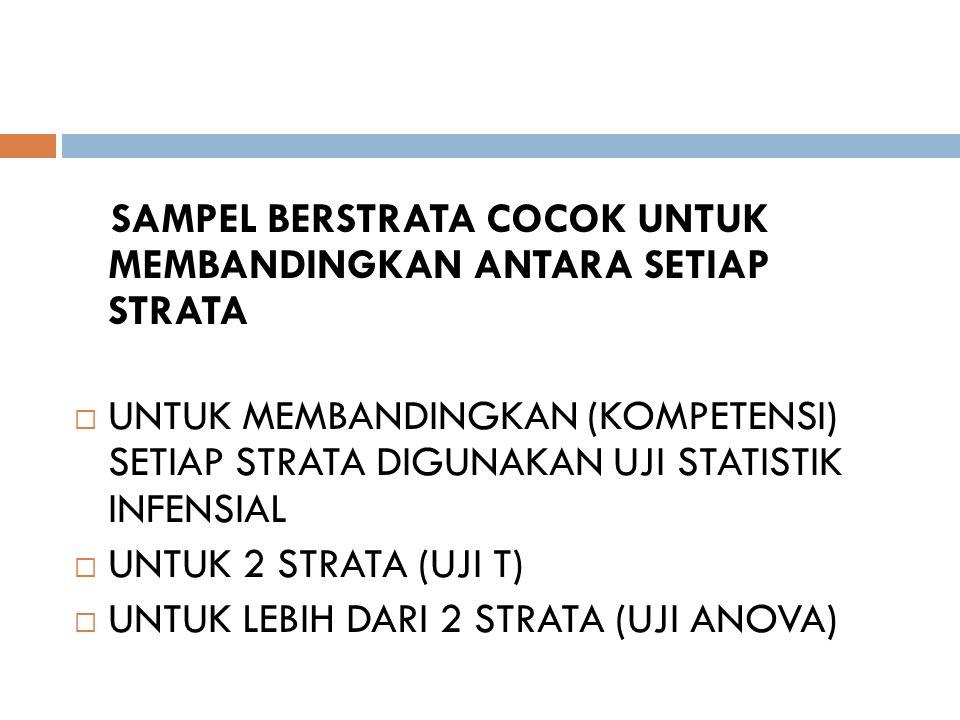 SAMPEL BERSTRATA COCOK UNTUK MEMBANDINGKAN ANTARA SETIAP STRATA  UNTUK MEMBANDINGKAN (KOMPETENSI) SETIAP STRATA DIGUNAKAN UJI STATISTIK INFENSIAL  UNTUK 2 STRATA (UJI T)  UNTUK LEBIH DARI 2 STRATA (UJI ANOVA)