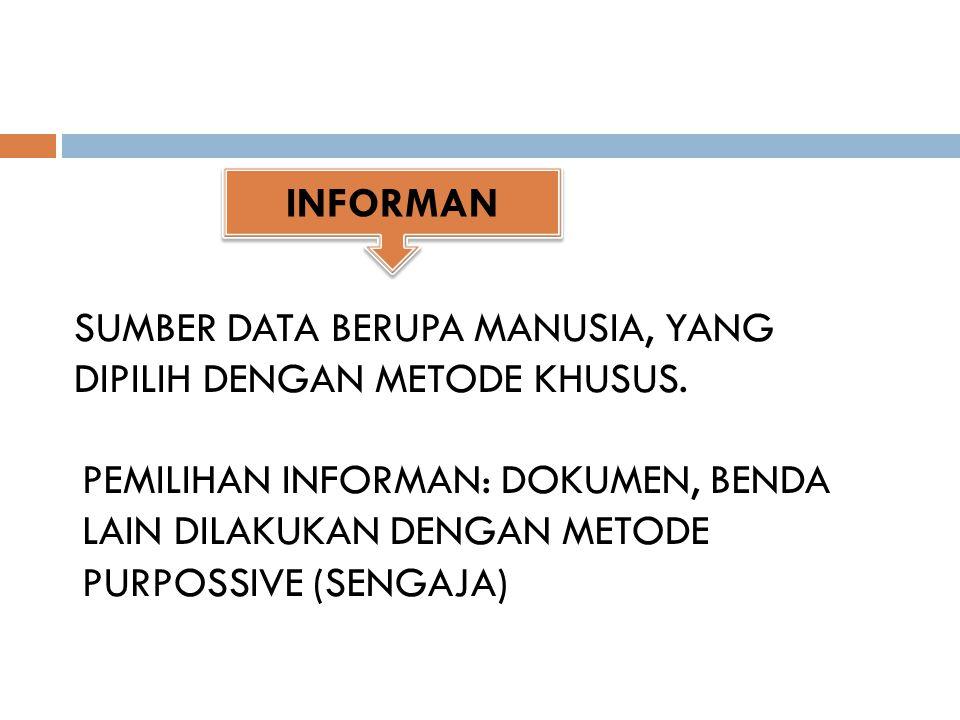  PEMILIHAN SUMBER DATA (INFORMAN) SECARA SENGAJA  KESENGAJAAN : ORANG YANG MEMAHMI TENTANG PENELITIAN YANG SEDANG DILAKUKAN  KESENGAJAAN: INGIN MENGUNGKAP PERILAKU LEBIH DETAIL  KESENGAJAAN : INGIN MEMBANDINGKAN PERILAKU ANTARA KELOMPOK-KELOMPOK MASYARAKAT.