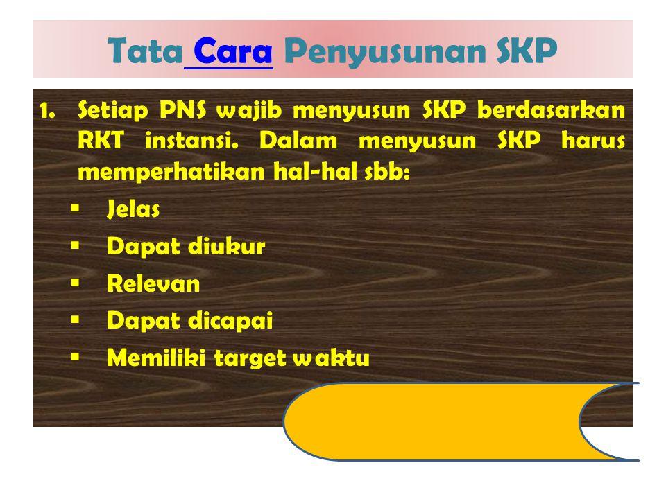 Tata Cara Penyusunan SKP Cara 1.Setiap PNS wajib menyusun SKP berdasarkan RKT instansi.