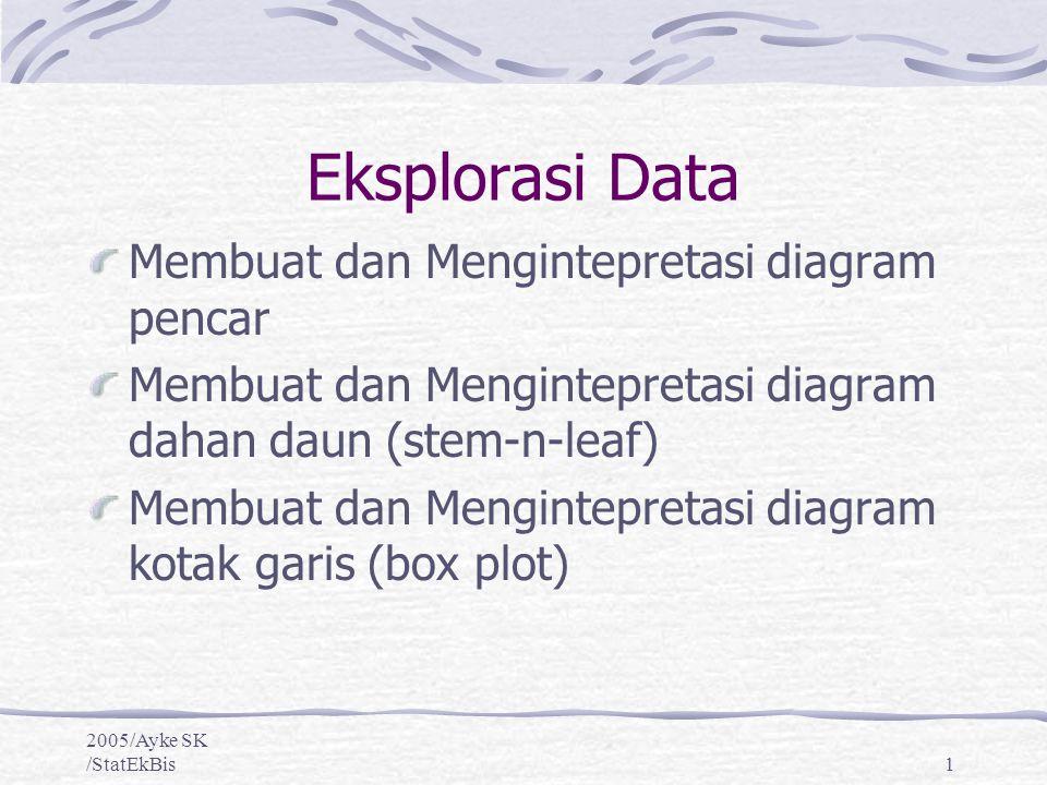2005/Ayke SK /StatEkBis1 Eksplorasi Data Membuat dan Mengintepretasi diagram pencar Membuat dan Mengintepretasi diagram dahan daun (stem-n-leaf) Membu
