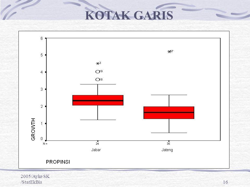 2005/Ayke SK /StatEkBis16 KOTAK GARIS