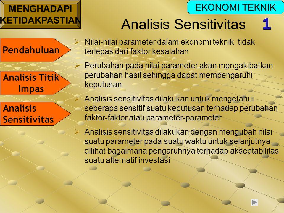 EKONOMI TEKNIK MENGHADAPI KETIDAKPASTIAN Pendahuluan Analisis Titik Impas Analisis Sensitivitas Analisis Sensitivitas   Nilai-nilai parameter dalam