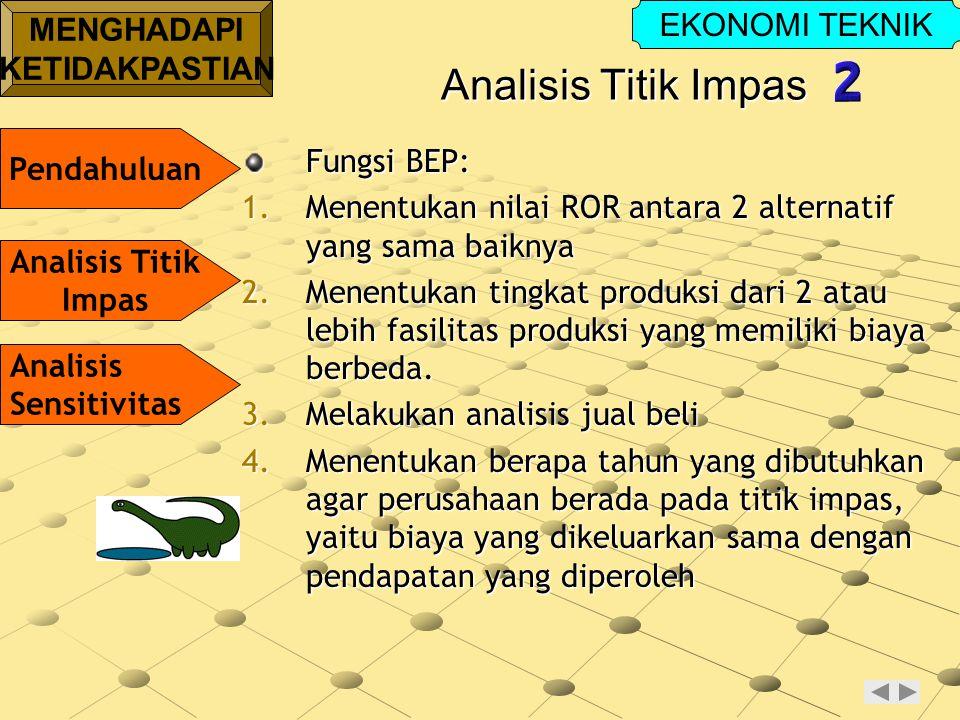 EKONOMI TEKNIK MENGHADAPI KETIDAKPASTIAN Pendahuluan Analisis Titik Impas Analisis Sensitivitas Analisis Titik Impas Fungsi BEP: 1.Menentukan nilai RO