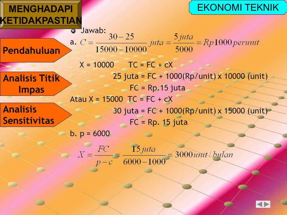 EKONOMI TEKNIK MENGHADAPI KETIDAKPASTIAN Pendahuluan Analisis Titik Impas Analisis Sensitivitas Jawab: a. X = 10000 TC = FC + cX 25 juta = FC + 1000(R