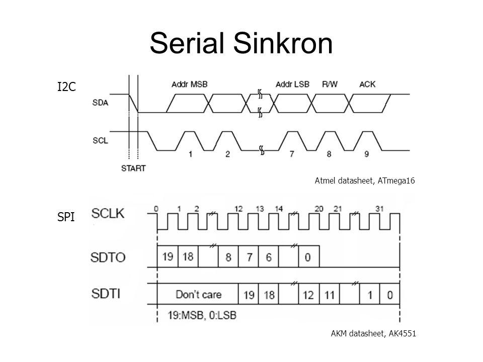 Serial Sinkron I2C SPI Atmel datasheet, ATmega16 AKM datasheet, AK4551