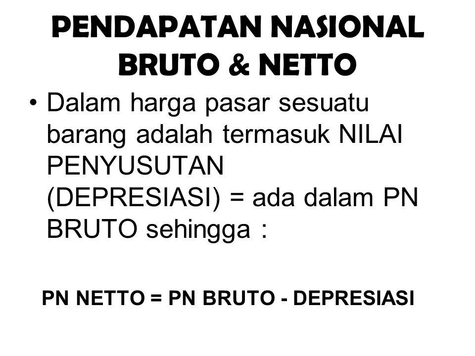 PENDAPATAN NASIONAL BRUTO & NETTO Dalam harga pasar sesuatu barang adalah termasuk NILAI PENYUSUTAN (DEPRESIASI) = ada dalam PN BRUTO sehingga : PN NE