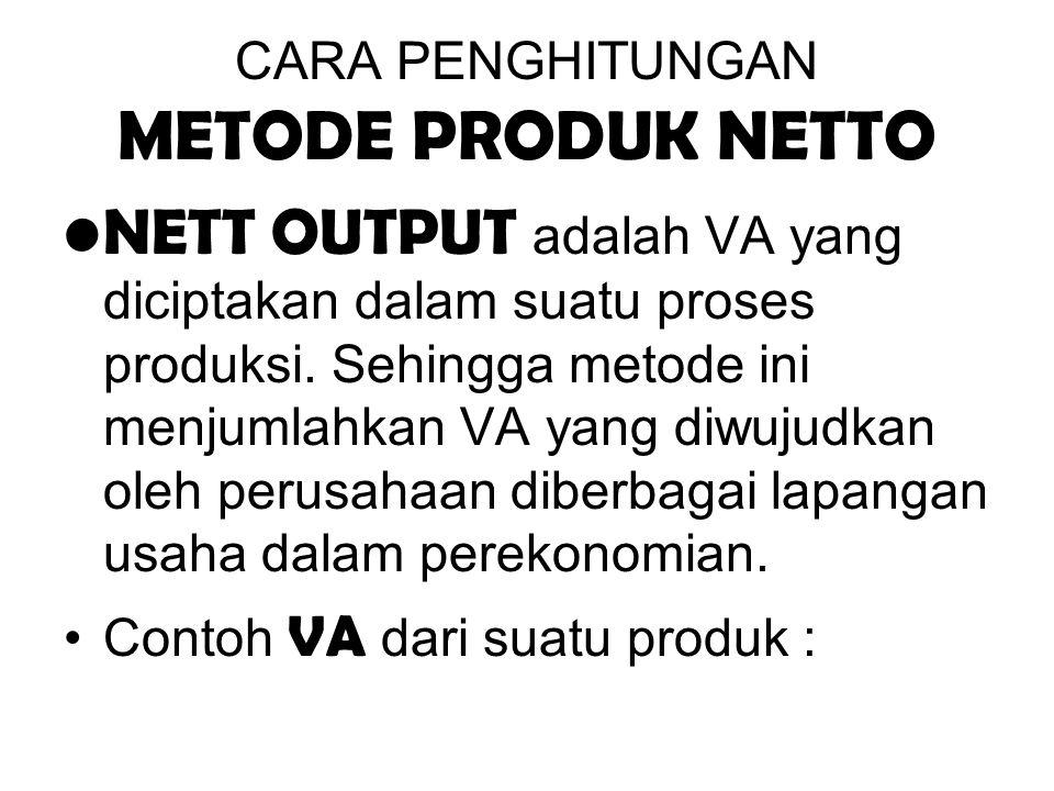 CARA PENGHITUNGAN METODE PRODUK NETTO NETT OUTPUT adalah VA yang diciptakan dalam suatu proses produksi. Sehingga metode ini menjumlahkan VA yang diwu