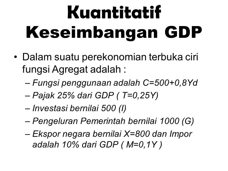 Kuantitatif Keseimbangan GDP Dalam suatu perekonomian terbuka ciri fungsi Agregat adalah : –Fungsi penggunaan adalah C=500+0,8Yd –Pajak 25% dari GDP (