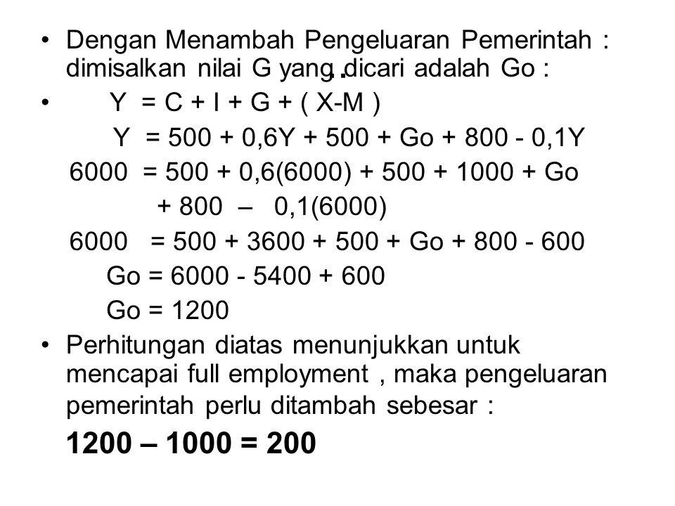 .. Dengan Menambah Pengeluaran Pemerintah : dimisalkan nilai G yang dicari adalah Go : Y = C + I + G + ( X-M ) Y = 500 + 0,6Y + 500 + Go + 800 - 0,1Y