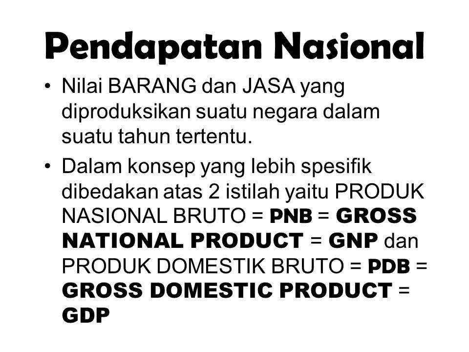 Pendapatan Nasional Nilai BARANG dan JASA yang diproduksikan suatu negara dalam suatu tahun tertentu. Dalam konsep yang lebih spesifik dibedakan atas
