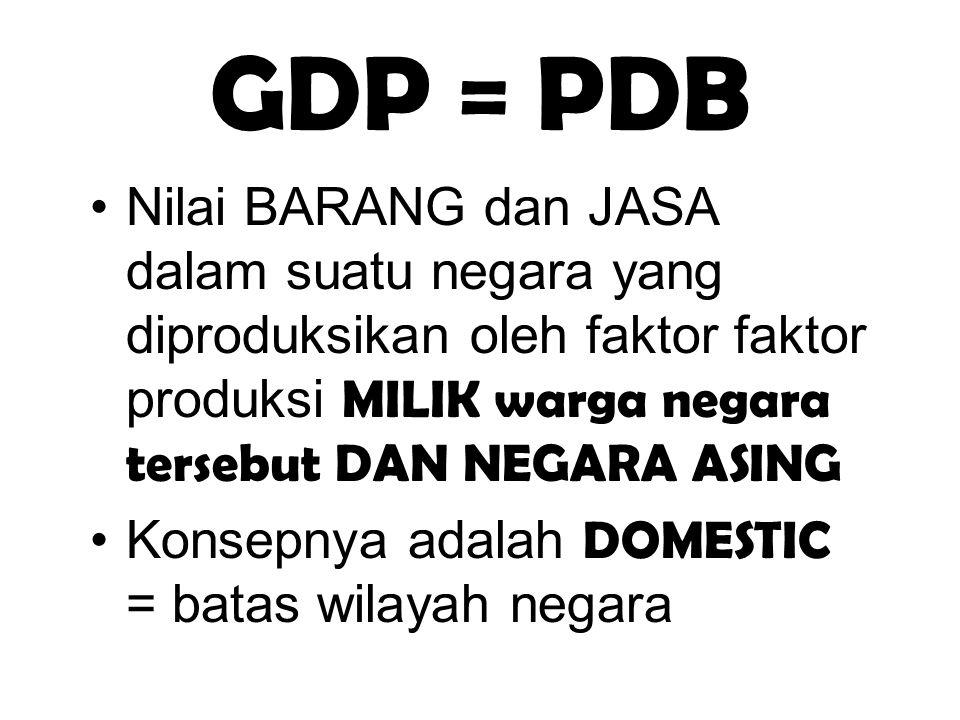 GDP = PDB Nilai BARANG dan JASA dalam suatu negara yang diproduksikan oleh faktor faktor produksi MILIK warga negara tersebut DAN NEGARA ASING Konsepn