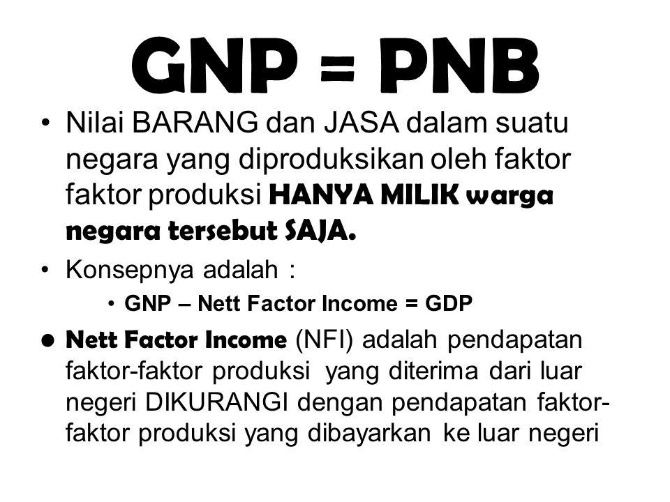 GNP = PNB Nilai BARANG dan JASA dalam suatu negara yang diproduksikan oleh faktor faktor produksi HANYA MILIK warga negara tersebut SAJA. Konsepnya ad