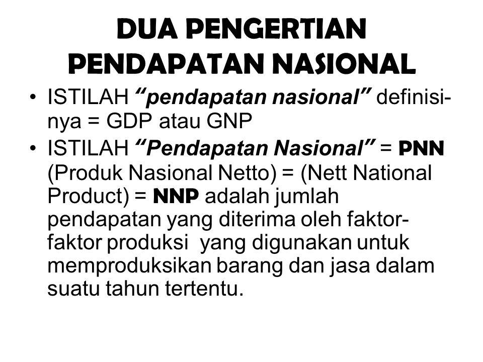 """DUA PENGERTIAN PENDAPATAN NASIONAL ISTILAH """"pendapatan nasional"""" definisi- nya = GDP atau GNP ISTILAH """"Pendapatan Nasional"""" = PNN (Produk Nasional Net"""