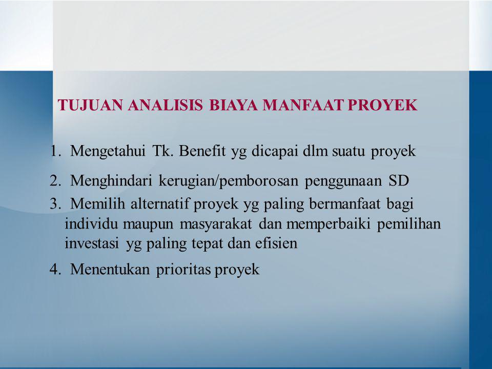TUJUAN ANALISIS BIAYA MANFAAT PROYEK 1.Mengetahui Tk.