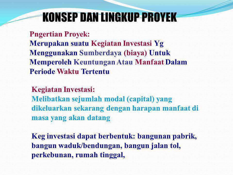 Pngertian Proyek: Merupakan suatu Kegiatan Investasi Yg Menggunakan Sumberdaya (biaya) Untuk Memperoleh Keuntungan Atau Manfaat Dalam Periode Waktu Te