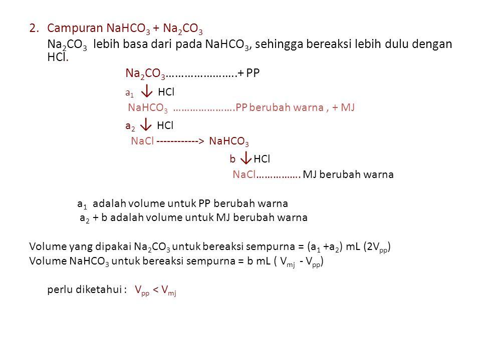 2. Campuran NaHCO 3 + Na 2 CO 3 Na 2 CO 3 lebih basa dari pada NaHCO 3, sehingga bereaksi lebih dulu dengan HCl. Na 2 CO 3 …………………..+ PP a 1 ↓ HCl NaH