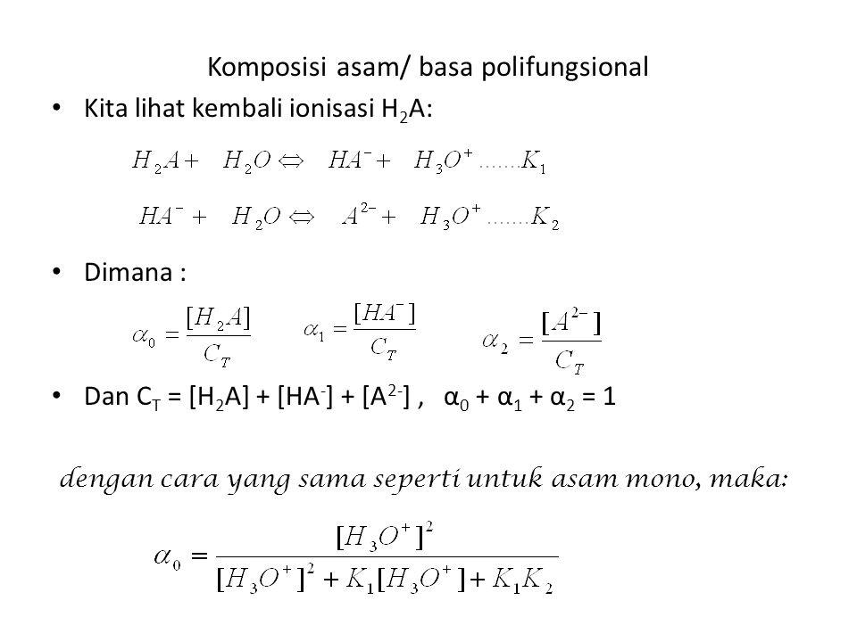 Komposisi asam/ basa polifungsional Kita lihat kembali ionisasi H 2 A: Dimana : Dan C T = [H 2 A] + [HA - ] + [A 2- ], α 0 + α 1 + α 2 = 1 dengan cara yang sama seperti untuk asam mono, maka: