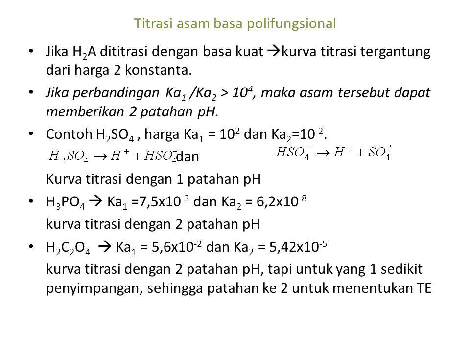 Titrasi asam basa polifungsional Jika H 2 A dititrasi dengan basa kuat  kurva titrasi tergantung dari harga 2 konstanta. Jika perbandingan Ka 1 /Ka 2