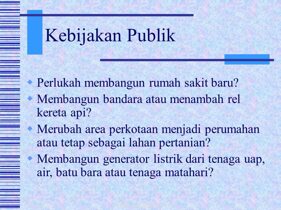 Analisis Kelayakan Proyek Muhammad Taqiyyuddin Alawiy, ST., MT Dosen Fakultas Teknik Elektro Universitas Islam Malang