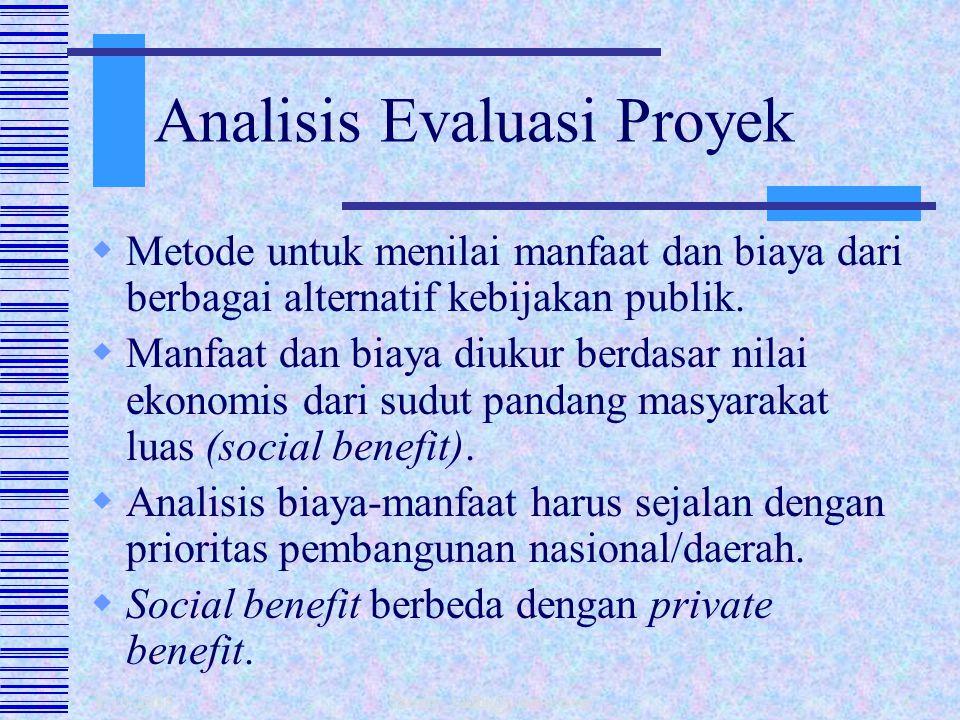 1/10/2015 fahmy_radhi@yahoo.com3  Identifikasi kebutuhan masyarakat  Evaluasi dengan arah pembangunan  Screening awal ide proyek  Analisis Kelayak
