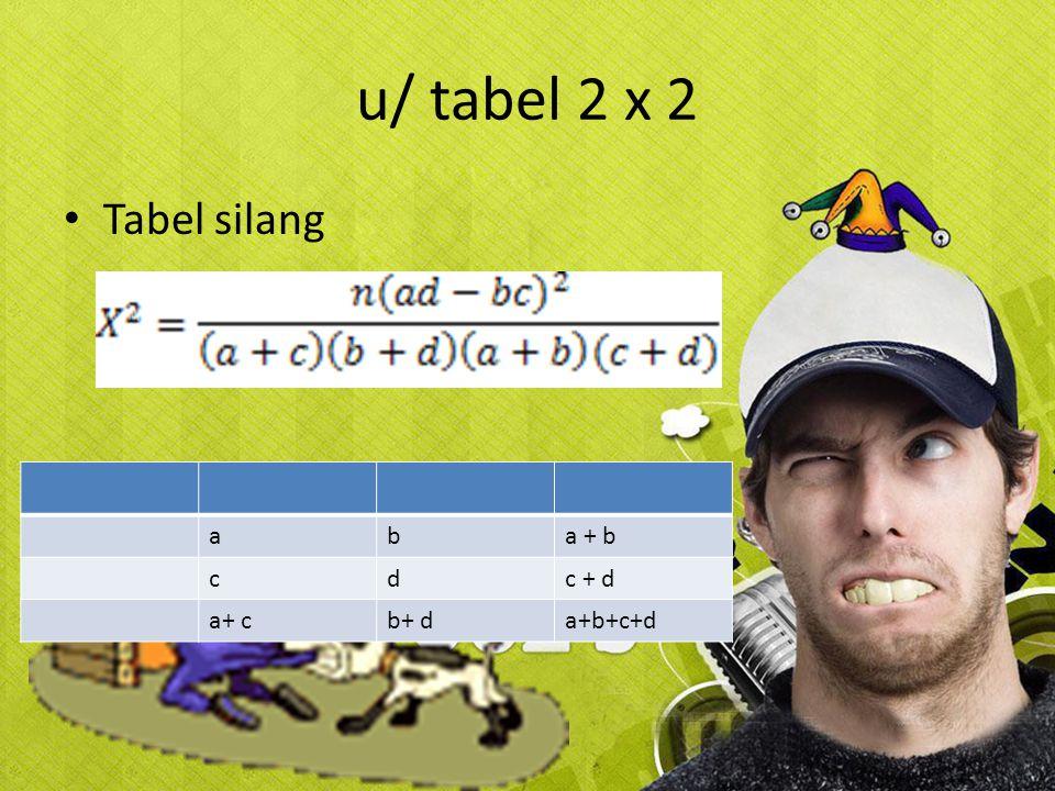 u/ tabel 2 x 2 Tabel silang aba + b cdc + d a+ cb+ da+b+c+d