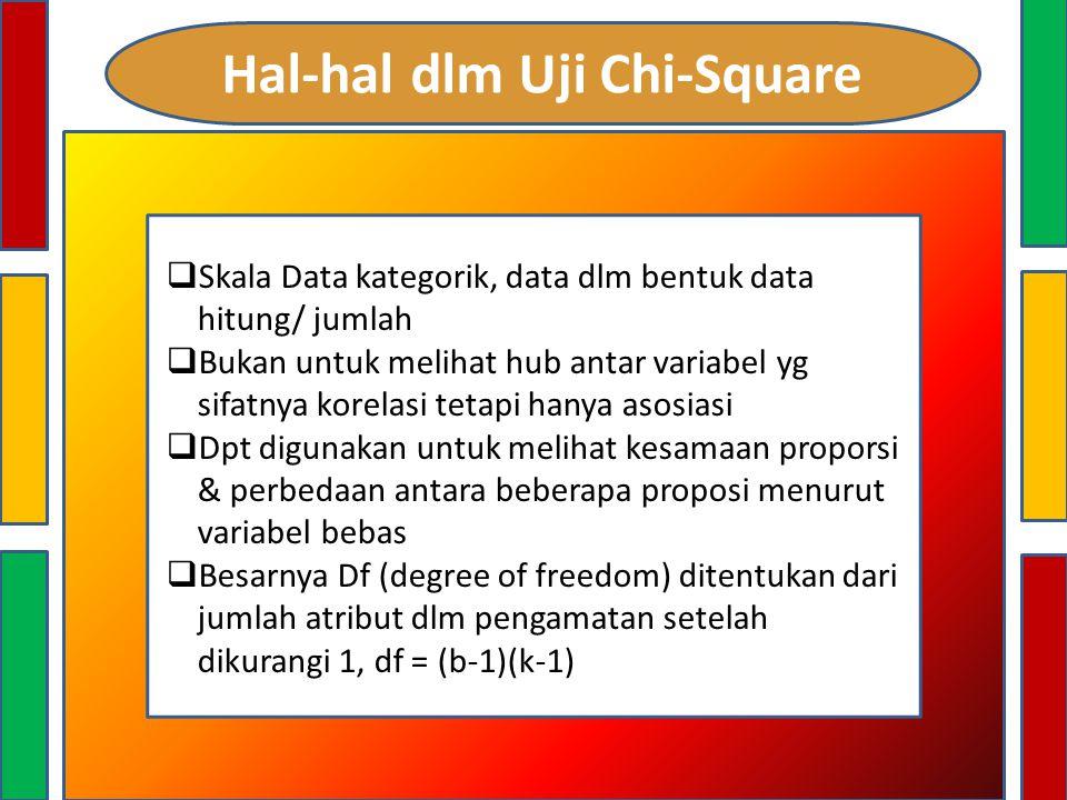 Hal-hal dlm Uji Chi-Square  Skala Data kategorik, data dlm bentuk data hitung/ jumlah  Bukan untuk melihat hub antar variabel yg sifatnya korelasi t
