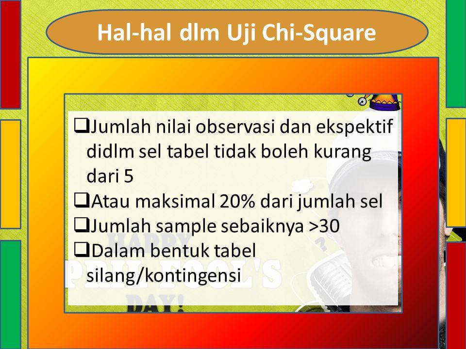 Hal-hal dlm Uji Chi-Square  Jumlah nilai observasi dan ekspektif didlm sel tabel tidak boleh kurang dari 5  Atau maksimal 20% dari jumlah sel  Juml