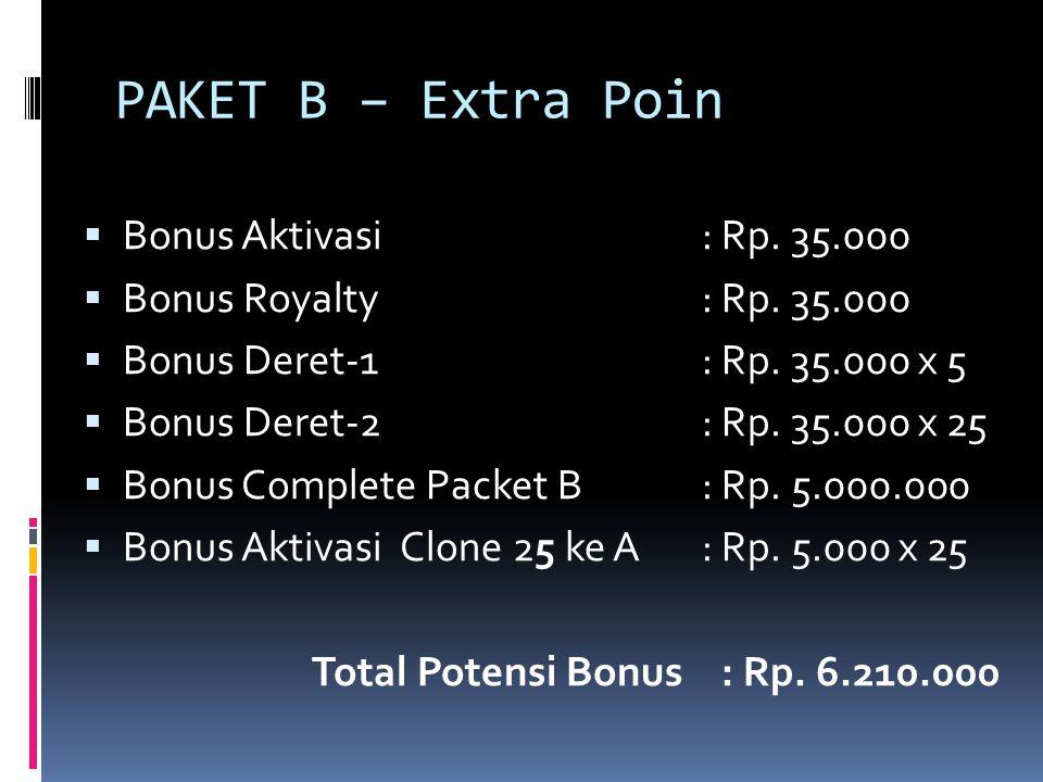 PAKET B – Extra Poin  Bonus Aktivasi: Rp. 35.000  Bonus Royalty: Rp. 35.000  Bonus Deret-1: Rp. 35.000 x 5  Bonus Deret-2: Rp. 35.000 x 25  Bonus