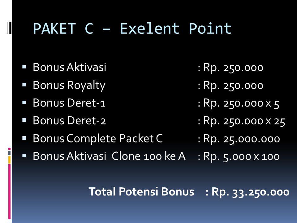 PAKET C – Exelent Point  Bonus Aktivasi: Rp. 250.000  Bonus Royalty: Rp. 250.000  Bonus Deret-1: Rp. 250.000 x 5  Bonus Deret-2: Rp. 250.000 x 25