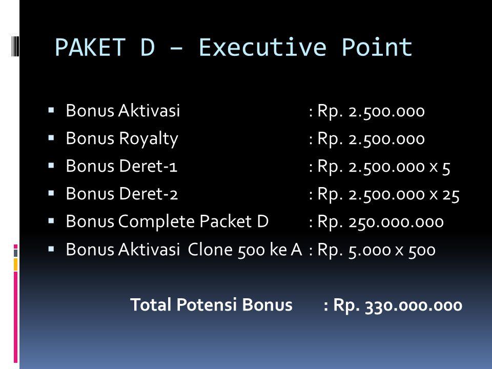 PAKET D – Executive Point  Bonus Aktivasi: Rp. 2.500.000  Bonus Royalty: Rp. 2.500.000  Bonus Deret-1: Rp. 2.500.000 x 5  Bonus Deret-2: Rp. 2.500
