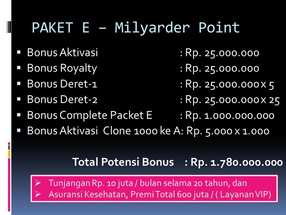 PAKET E – Milyarder Point  Bonus Aktivasi: Rp. 25.000.000  Bonus Royalty: Rp. 25.000.000  Bonus Deret-1: Rp. 25.000.000 x 5  Bonus Deret-2: Rp. 25