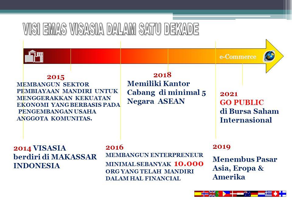 2014 VISASIA berdiri di MAKASSAR INDONESIA 2016 MEMBANGUN ENTERPRENEUR MINIMAL SEBANYAK 10.000 ORG YANG TELAH MANDIRI DALAM HAL FINANCIAL 2015 MEMBANG