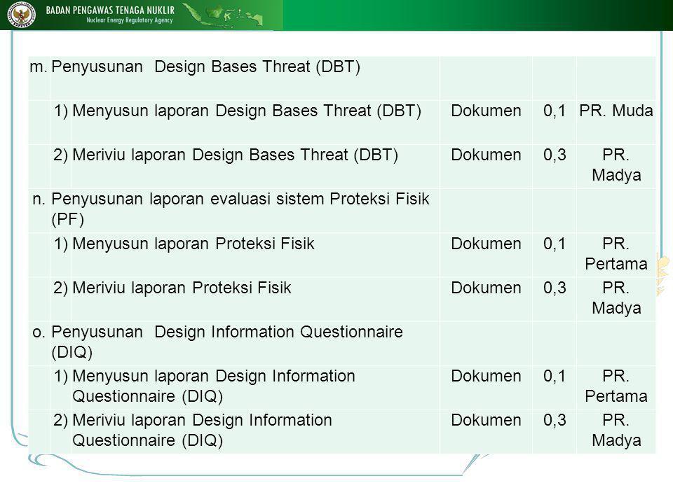 m.Penyusunan Design Bases Threat (DBT) 1)Menyusun laporan Design Bases Threat (DBT)Dokumen0,1PR.