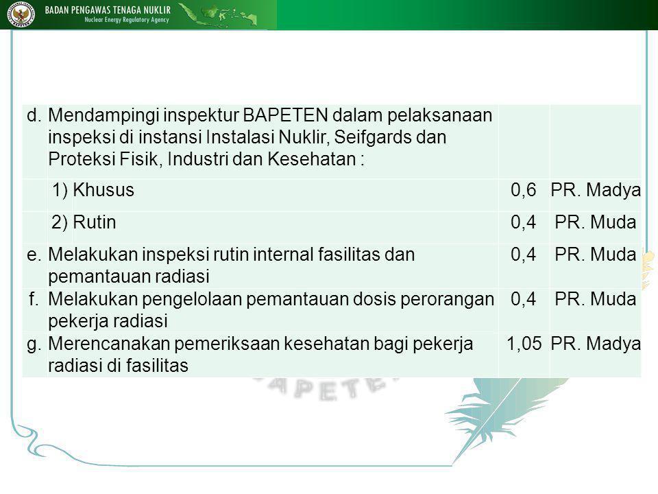 h.Melaksanakan kegiatan pasca inspeksi 1)Melakukan pembahasan pasca inspeksi a)Sebagai Ketua1PR.