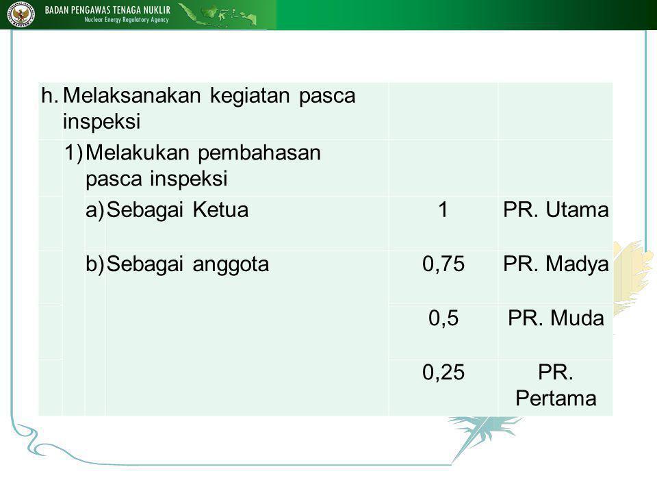 2)Menyusun Laporan Ringkasan Eksekutif (LARE)0,90PR.