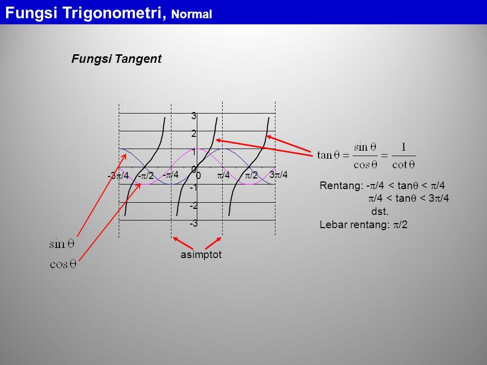 Fungsi Tangent asimptot Rentang: -  /4 < tan  <  /4  /4 < tan  < 3  /4 dst. Lebar rentang:  /2 Fungsi Trigonometri, Normal