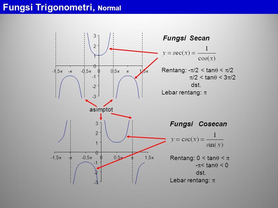 Fungsi Secan Fungsi Cosecan -3 -2 0 1 2 3 -1,5  -- -0,5  0 0,5  1,5  -3 -2 0 1 2 3 -1,5  -- -0,5  0 0,5  1,5  Rentang: -  /2 < tan  <
