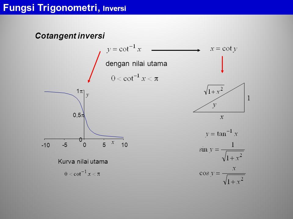 Cotangent inversi dengan nilai utama 0 0,5  11 -10 -50510 y x Kurva nilai utama y x 1 Fungsi Trigonometri, Inversi