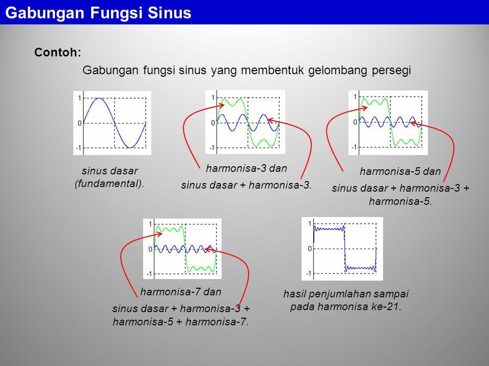 Gabungan Fungsi Sinus sinus dasar (fundamental). Contoh: Gabungan fungsi sinus yang membentuk gelombang persegi hasil penjumlahan sampai pada harmonis