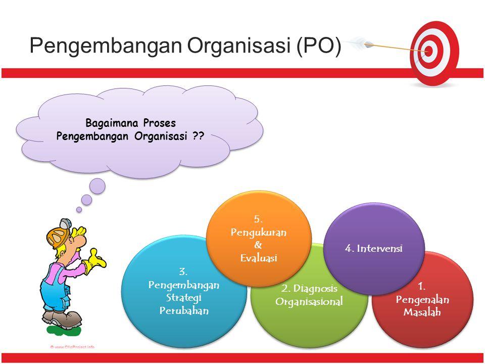 Pengembangan Organisasi (PO) Apa TUJUAN PENGEMBANGAN ORGANISASI ? ?? Apa TUJUAN PENGEMBANGAN ORGANISASI ??? TUJUAN PENGEMBANGAN ORGANISASI : 1.Mencipt