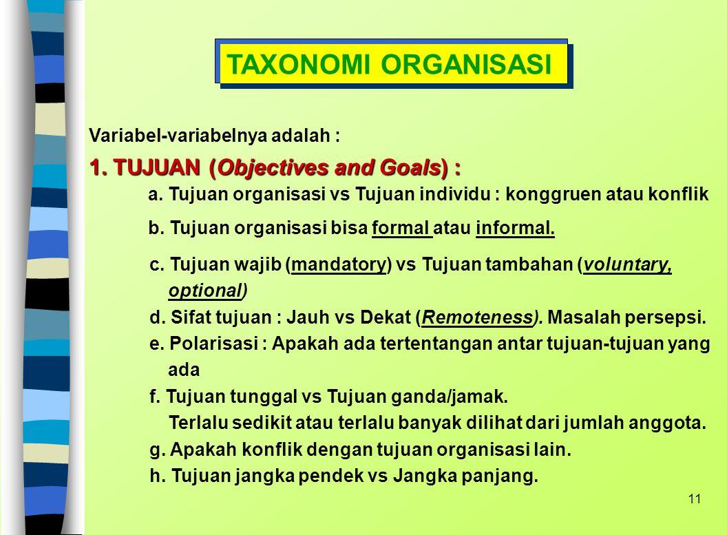 10 TAXONOMI ORGANISASI 1. Tujuan organisasi 2. Filosofi dan TataNilai 3. Komposisi Anggota 4. Struktur Organisasi 5. Teknologi 6. Lingkungan Fisik 7.