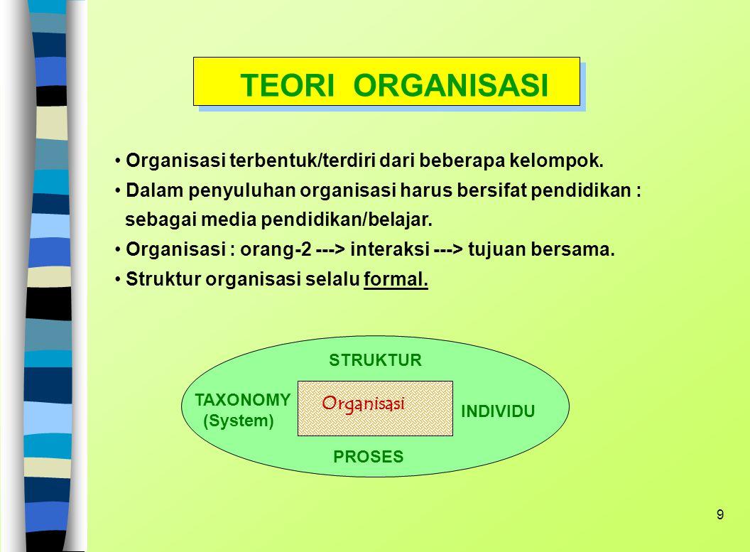8 4. DEMOCRATIC ORGANIZATION : 4. DEMOCRATIC ORGANIZATION : - Anggota mempunyai hak bersuara. - Keputusan diambil secara bersama. - Pemimpin tunduk pa